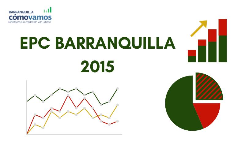 Barranquilla Encuesta de Percepción Ciudadana 2015