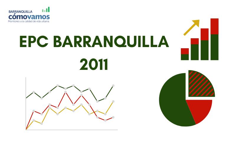 Barranquilla Encuesta de Percepción Ciudadana 2011