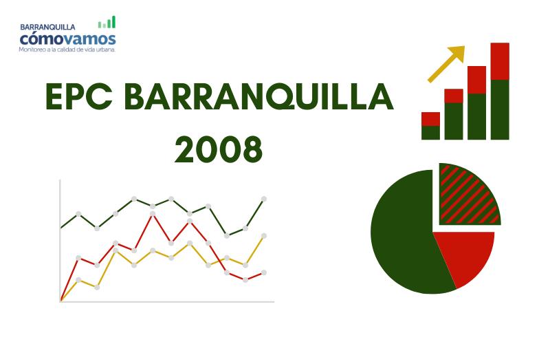 Barranquilla Encuesta de Percepción Ciudadana 2008