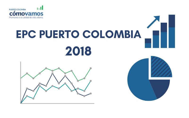 Puerto Colombia Encuesta de Percepción Ciudadana 2018