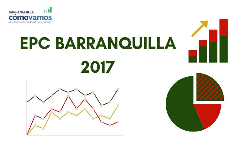 Barranquilla Encuesta de Percepción Ciudadana 2017