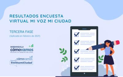 Resultados Encuesta #MiVozMiCiudad Fase 3 (aplicada en febrero de 2021)